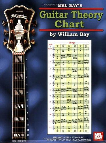Mel Bay's Guitar Theory Chart by William Bay